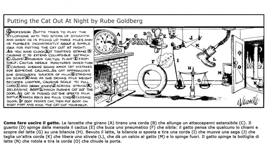 rube-goldberg_gatto