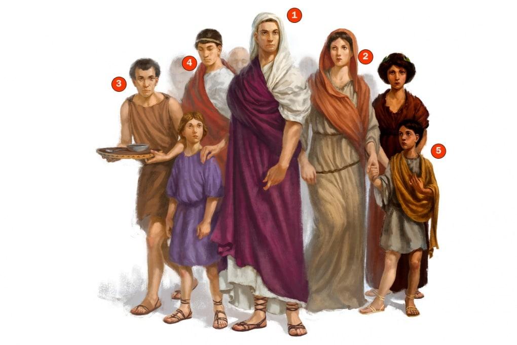 Com'era organizzata la famiglia nell'antica Roma