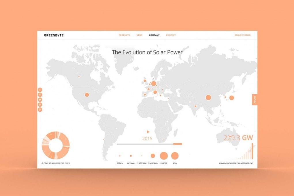 Tutti i GW solari del mondo