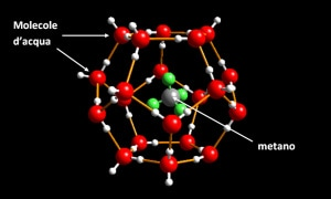 Clatrato di metano: molecole d'acqua inglobano molecole di metano.