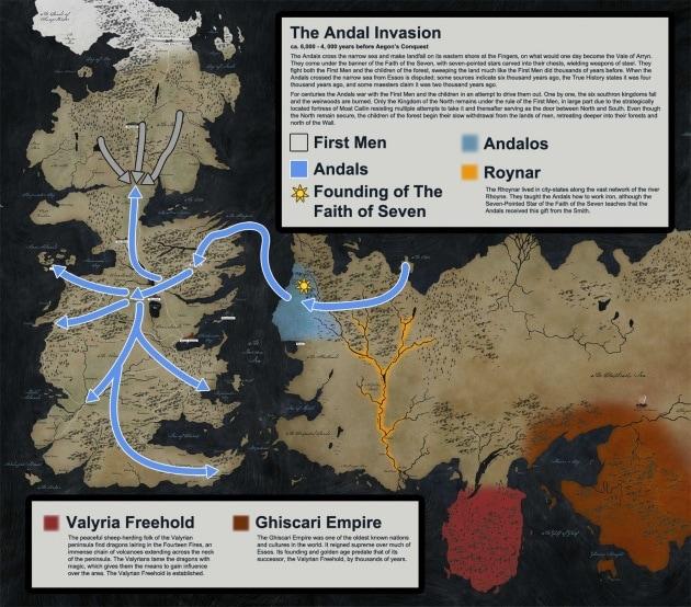 Dietro il Trono di Spade: Andali Vs Vandali