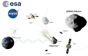 asteroidi, asteroidi pericolosi, asteroid day, difesa planetaria, sistema solare, dart, didimo, nasa