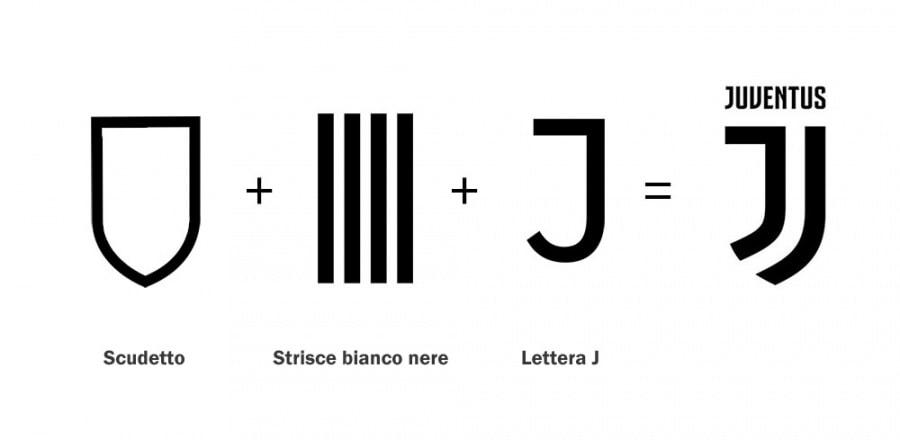 juventus-logo-formula