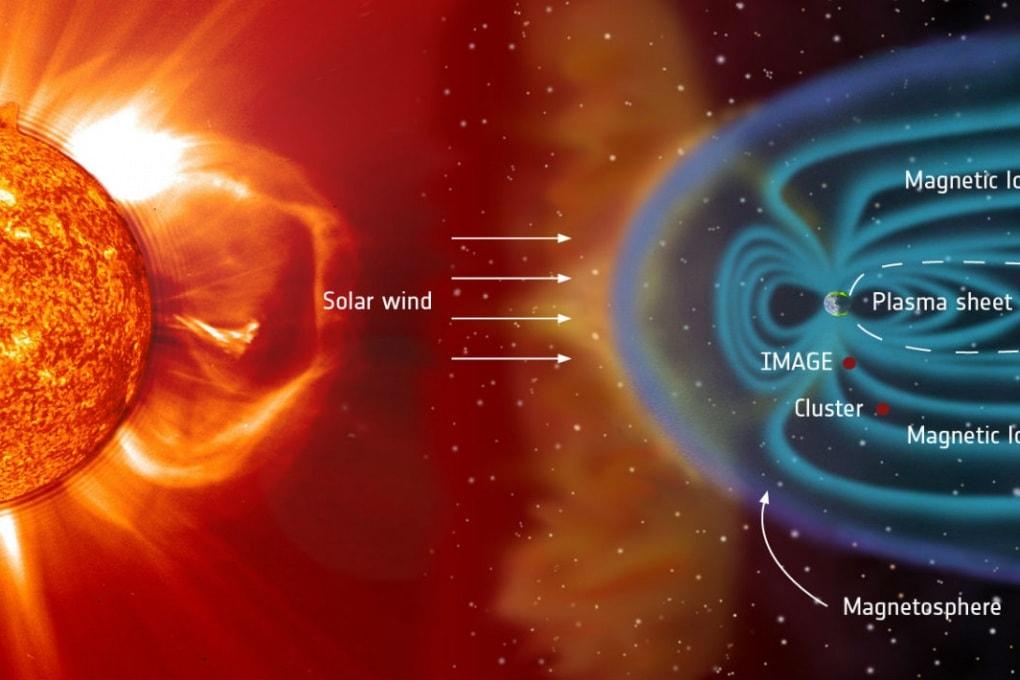 Che cos'è il vento solare?