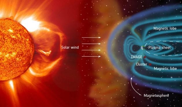 vento-solare