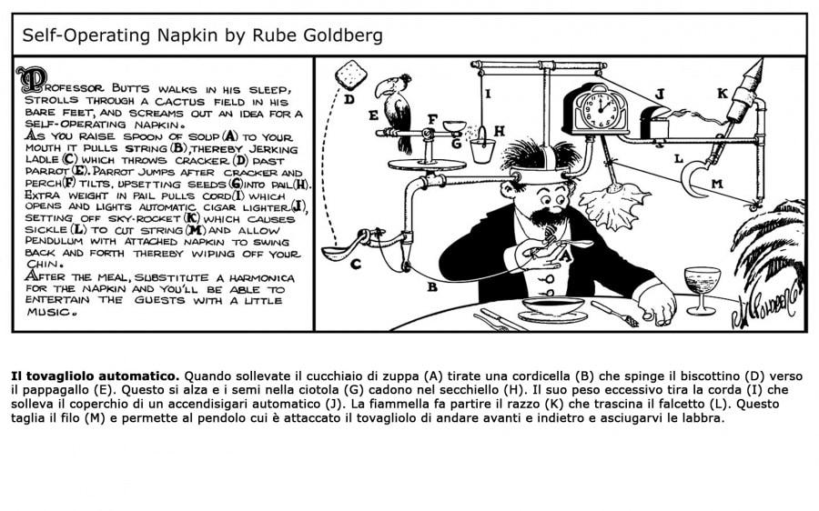 rube-goldberg_tovagliolo