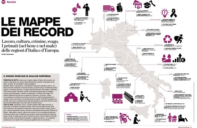 mappa-record