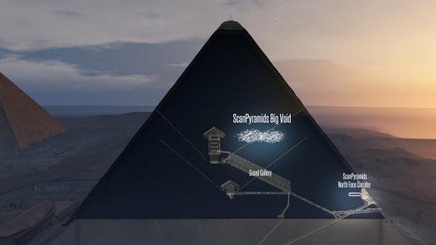 piramide-vuoto