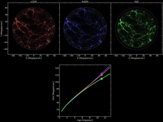 materia oscura, energia oscura, big bang, espansione dell'universo, materia ordinaria
