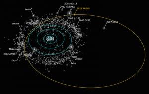 Sistema Solare, Fascia di Kuiper, formazione del Sistema Solare, Plutone, Nettuno, pianeti gassosi