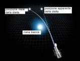 lente-gravitazionale-apertura