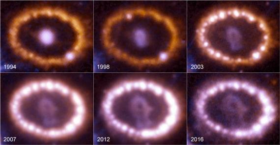 supernova, supernove, universo primordiale, antimateria, Sn 1987A, buchi neri