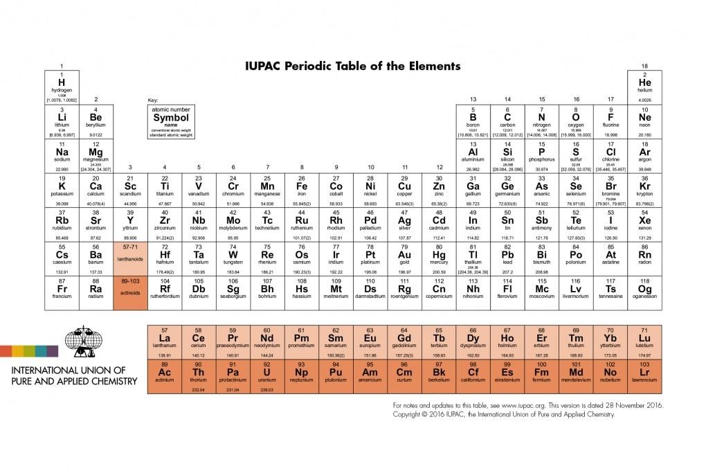La nuova tavola periodica degli elementi