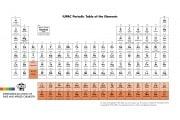 iupac_periodic_table-28nov16
