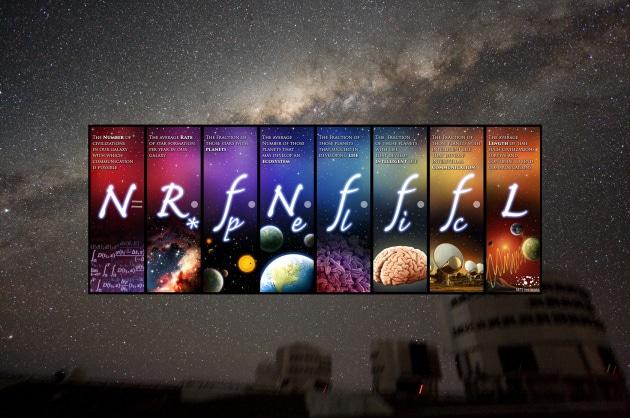 L'equazione di Drake introduce parametri indeterminabili (al nostro attuale livello di conoscenza) per stimare il numero di civiltà extraterrestri in grado di comunicare con noi.