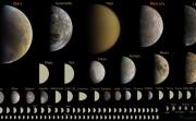 Glossario galattico per autostoppisti: guida al Sistema Solare