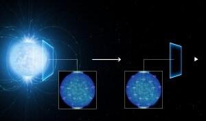 birifrangenza del vuoto, elettrodinamica quantistica