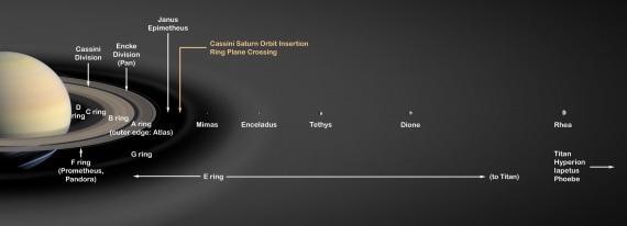 Saturno, Encelado, Sistema Solare, sonda Cassini, estremofili, archea, microrganismi
