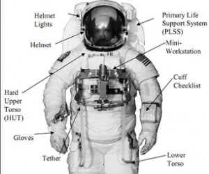 Nasa, tute spaziali, astronauti, EVA, passeggiate spaziali, Extra-Vehicular Activity, ISS