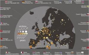 tornado in europa