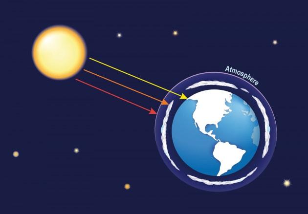 Che cos'è l'ozonosfera?