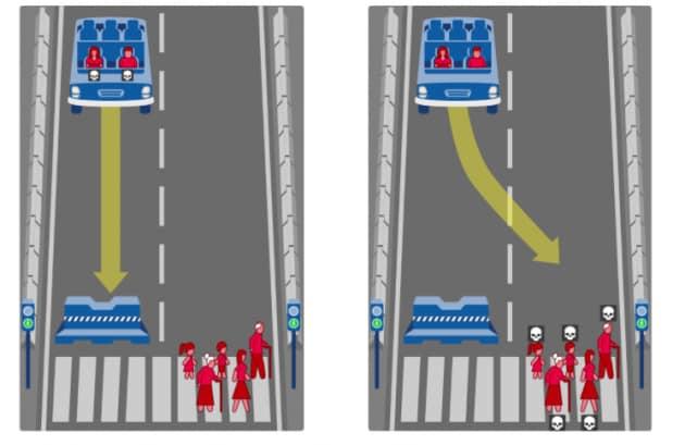 La morale dell'auto senza conducente