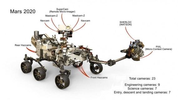 Marte, Pianeta Rosso, Nasa, Mars 2020, Sistema Solare