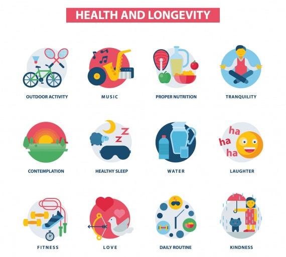 salute, benessere, longevità