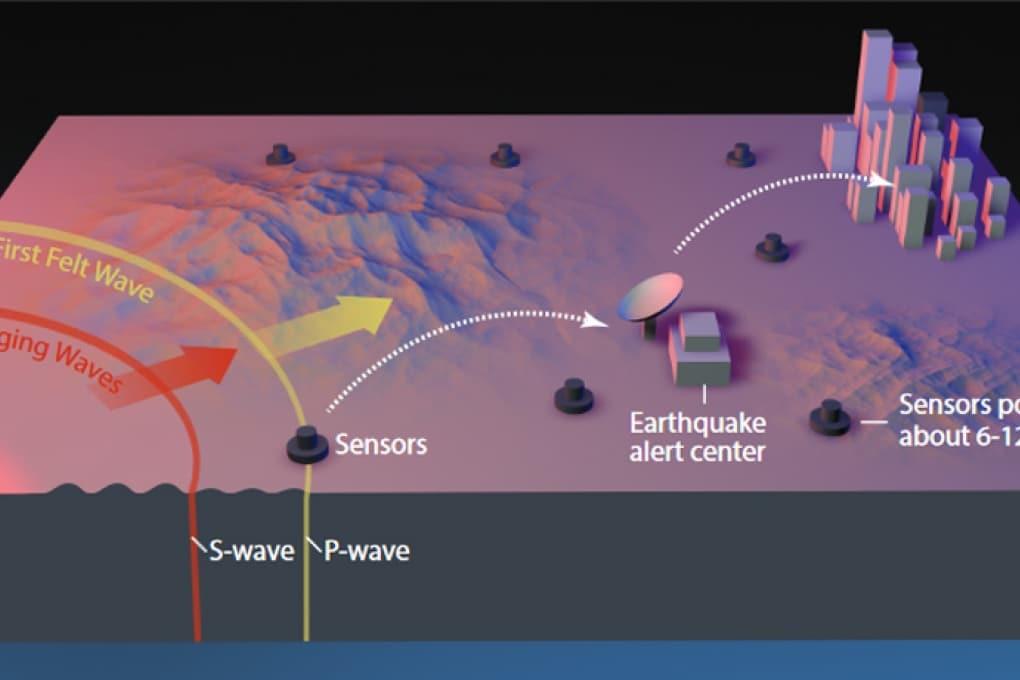 ShakeAlert, il sistema di allerta sismico che ha salvato migliaia di vite in Messico