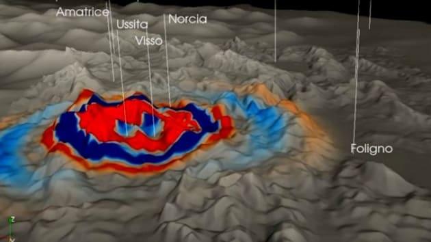 Terremoto del 26 ottobre: la propagazione delle onde sismiche