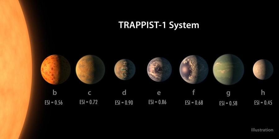 20170222_trappist-lineup2