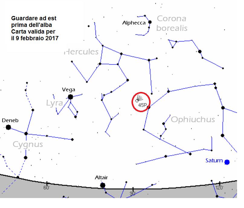 9 febbraio 2017 la posizione della cometa verso l'alba