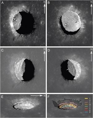 Il Marius Hills Hole, un buco nel terreno nella zona interessata, visto con il sole in diverse posiz