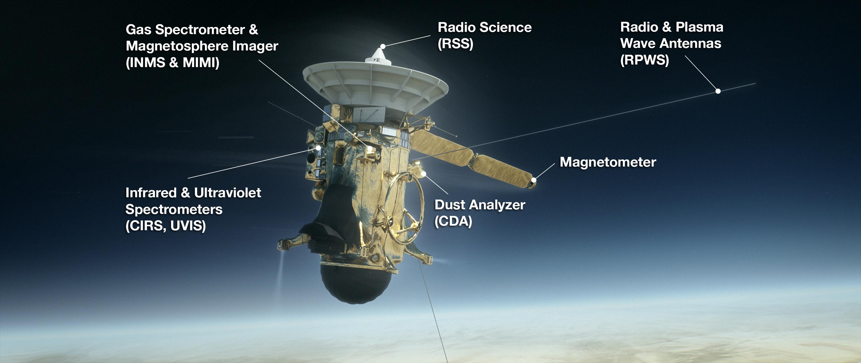 serie nasas cassini spacecraft - 1280×540