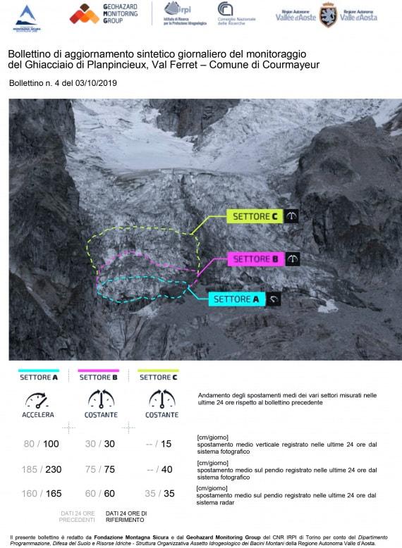 ghiacciaio di Planpinceaux, Fondazione Montagna Sicura