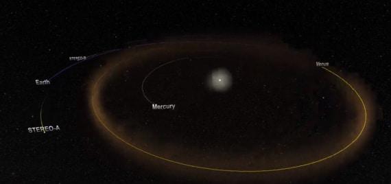 Sistema Solare, pianeti interni, pianeti rocciosi, sonde STEREO