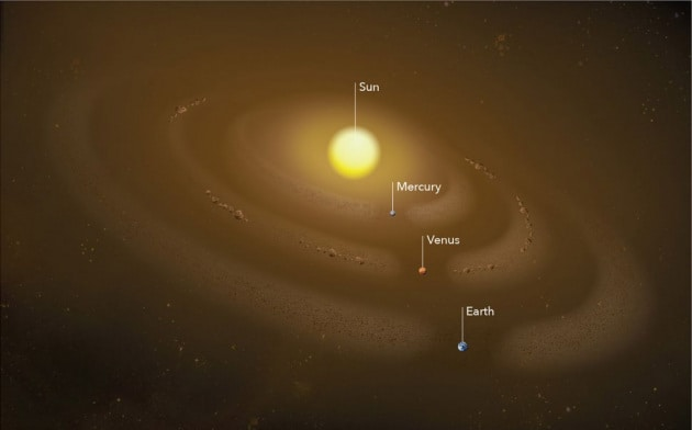 orbite-dei-pianeti-interni