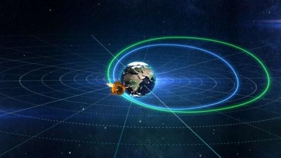 sonda Beresheet, Israele, Luna, SpaceIL