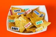 emulsionanti-cibo-industriale