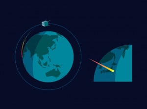 stelle cadenti, artificiali, satellite, orbita.
