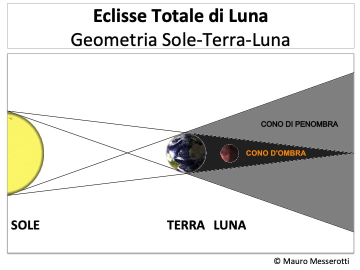 Eclisse super Luna rossa lunedì 21 gennaio 2019