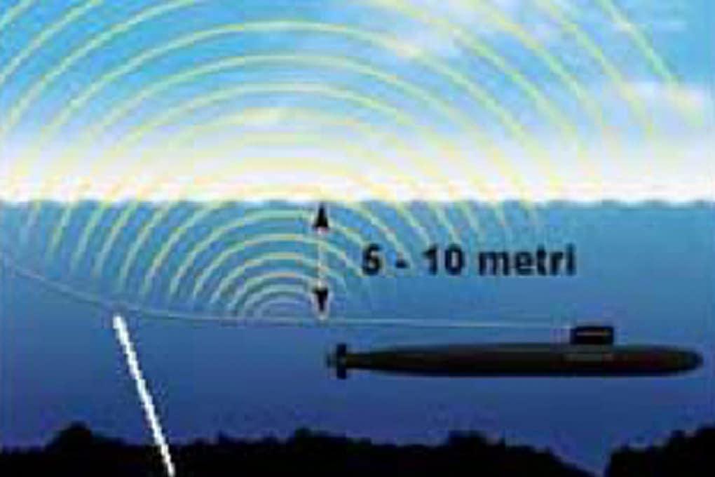 Come fa un sottomarino a comunicare via radio quando è in immersione?