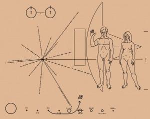 sonde Pioneer, Pioneer Plaque