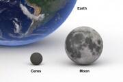 terra-luna-cerere_shutterstock_796994650