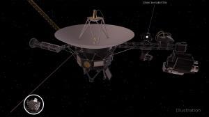 Voyager, CRS, NASA.