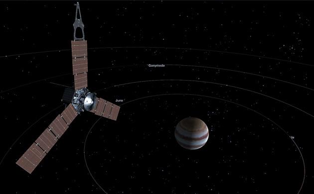 Una manovra senza precedenti per evitare la morte di Juno