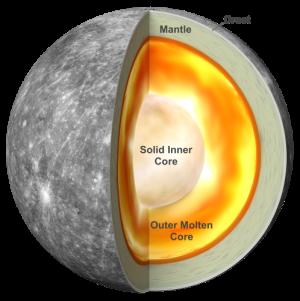 La struttura geofisica di Mercurio