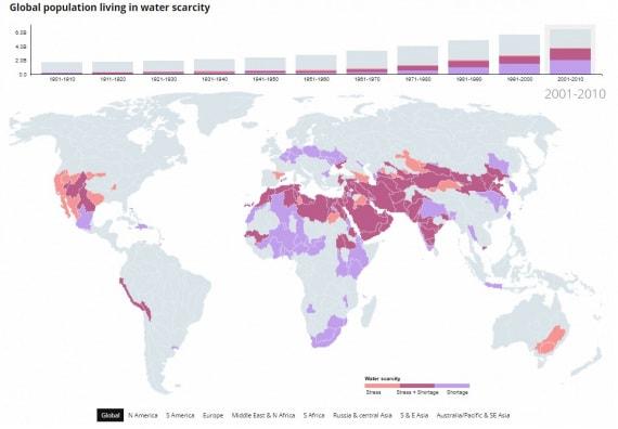 acqua, Global Water Scarcity Atlas, Atlante mondiale della scarsità di acqua