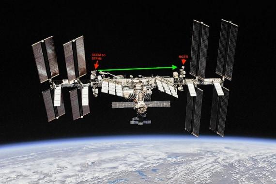 XCOM, Nasa, Iss, raggi X, onde radio, Stazione spaziale internazionale, sonde spaziali