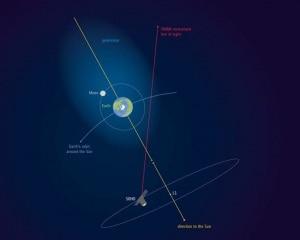 geocorona, atmosfera della Terra